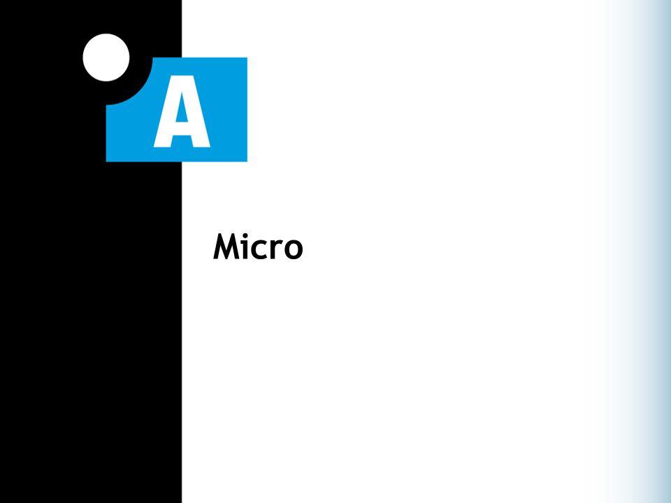 8 Micro