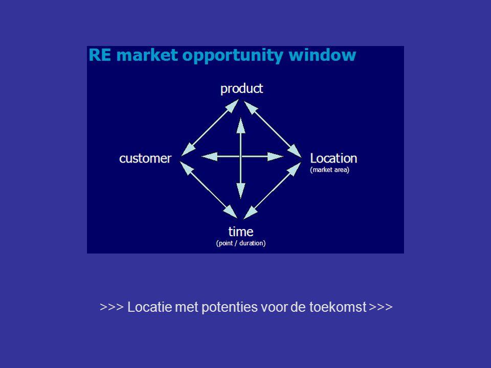 >>> Nijverwaard-Oost in Sliedrecht - verouderd bedrijventerrein - op mooie locatie > potentie voor de toekomst