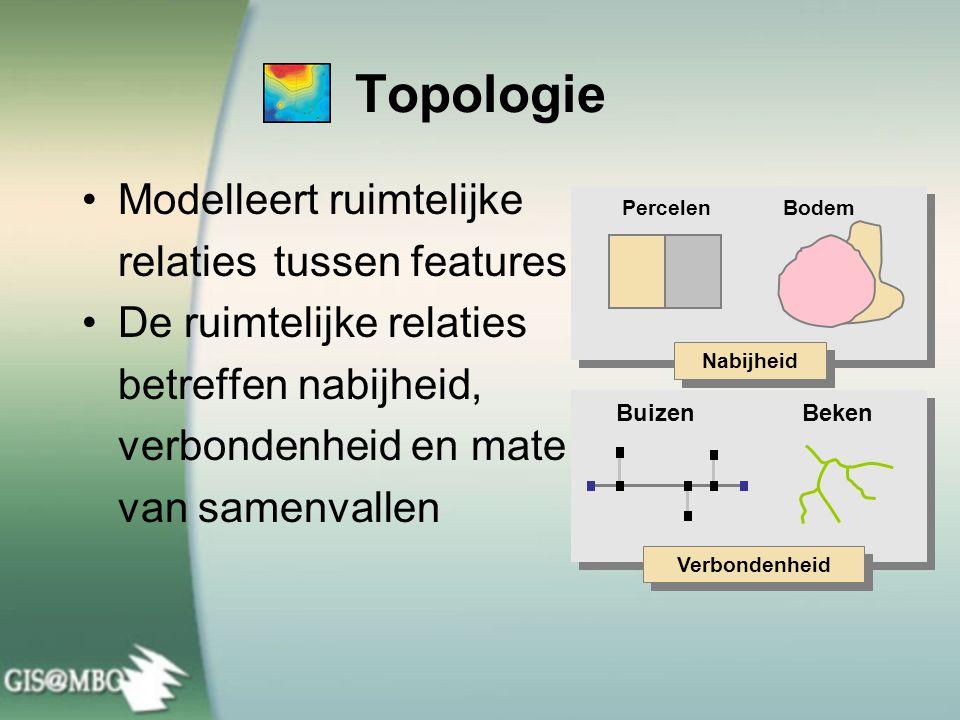 Topologie Modelleert ruimtelijke relaties tussen features De ruimtelijke relaties betreffen nabijheid, verbondenheid en mate van samenvallen PercelenBodem Nabijheid BuizenBeken Verbondenheid