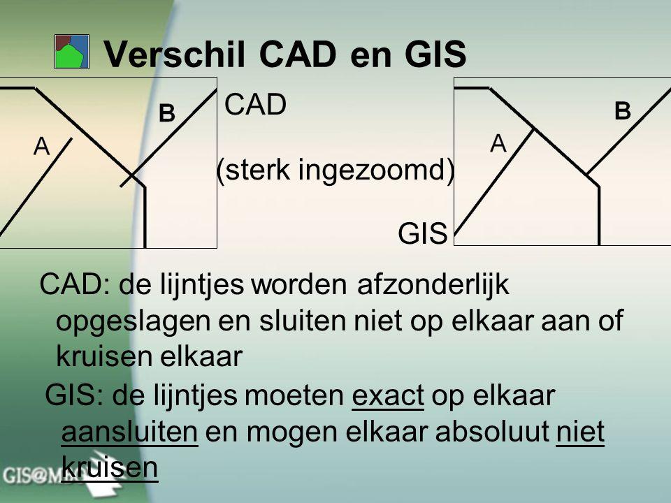 Verschil CAD en GIS CAD: de lijntjes worden afzonderlijk opgeslagen en sluiten niet op elkaar aan of kruisen elkaar CAD (sterk ingezoomd) GIS GIS: de lijntjes moeten exact op elkaar aansluiten en mogen elkaar absoluut niet kruisen