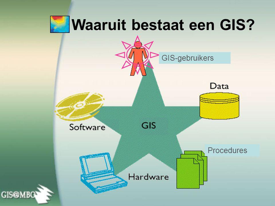Procedures GIS-gebruikers Waaruit bestaat een GIS?