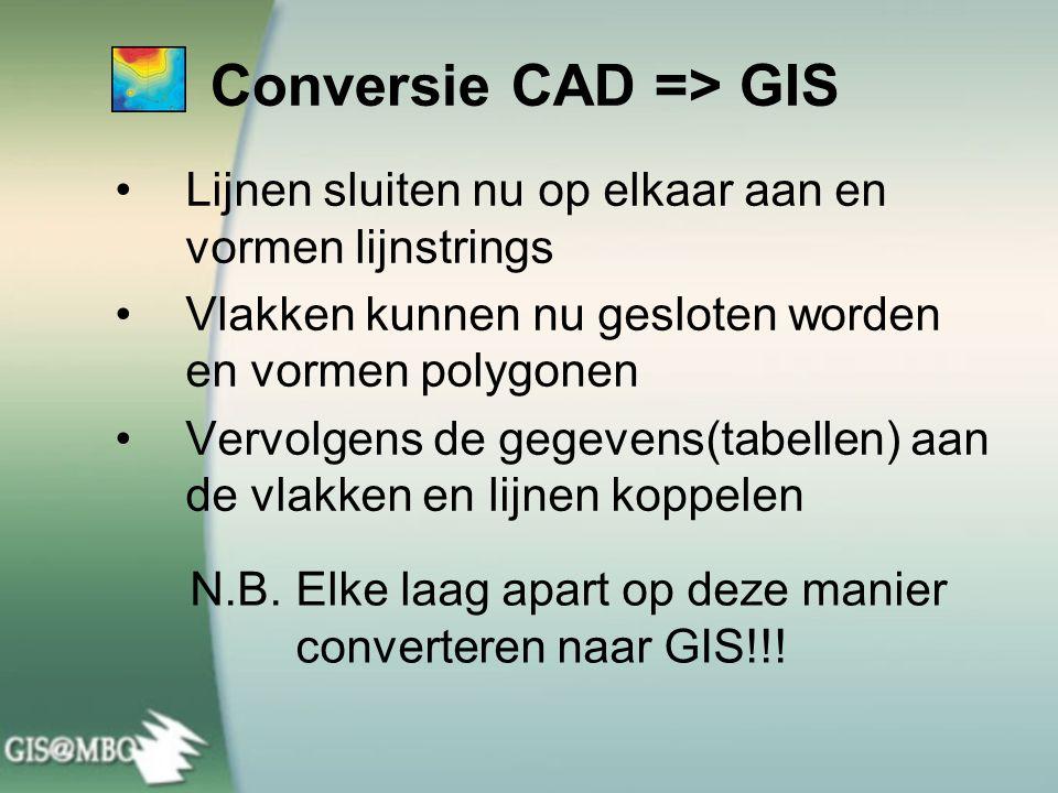 Conversie CAD => GIS Lijnen sluiten nu op elkaar aan en vormen lijnstrings Vlakken kunnen nu gesloten worden en vormen polygonen Vervolgens de gegevens(tabellen) aan de vlakken en lijnen koppelen N.B.Elke laag apart op deze manier converteren naar GIS!!!