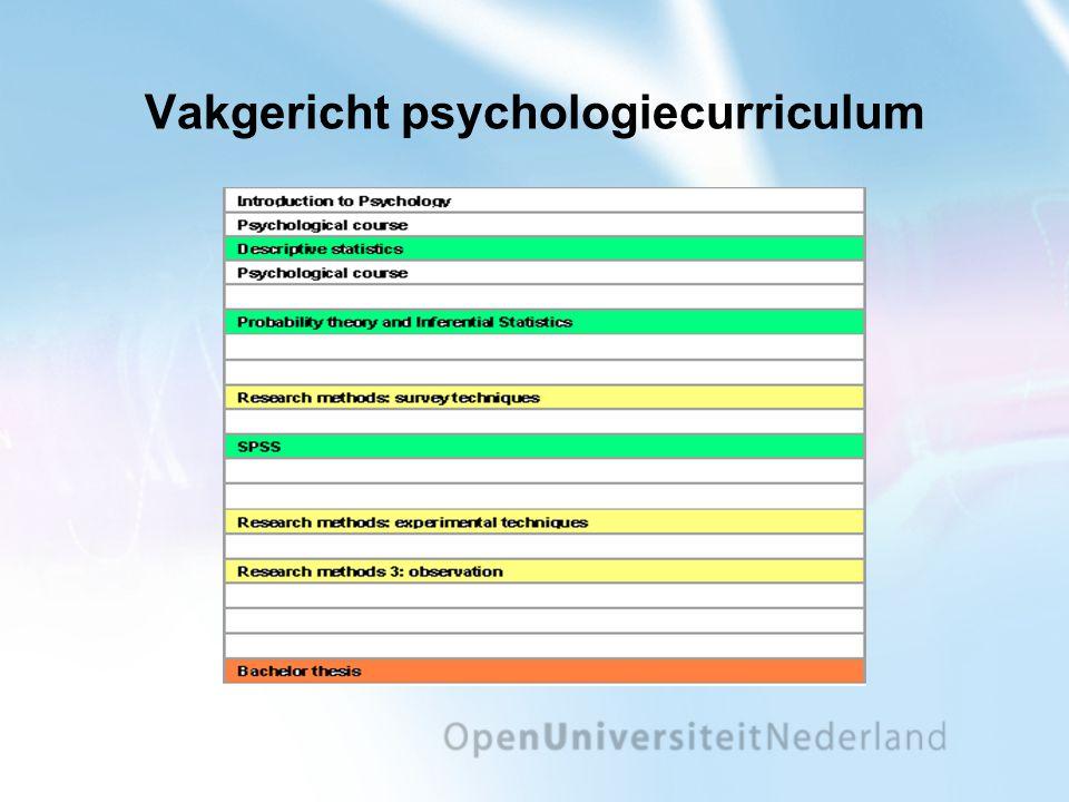 Competentiegericht psychologie curriculum