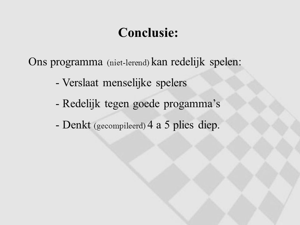 Conclusie: Ons programma (niet-lerend) kan redelijk spelen: - Verslaat menselijke spelers - Redelijk tegen goede progamma's - Denkt (gecompileerd) 4 a