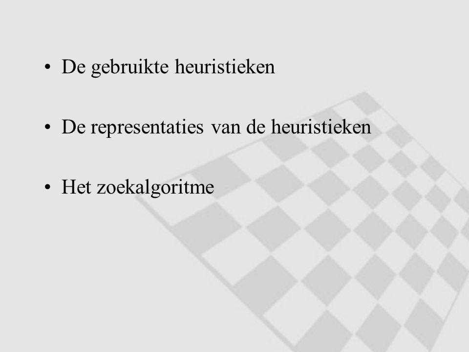 De gebruikte heuristieken De representaties van de heuristieken Het zoekalgoritme