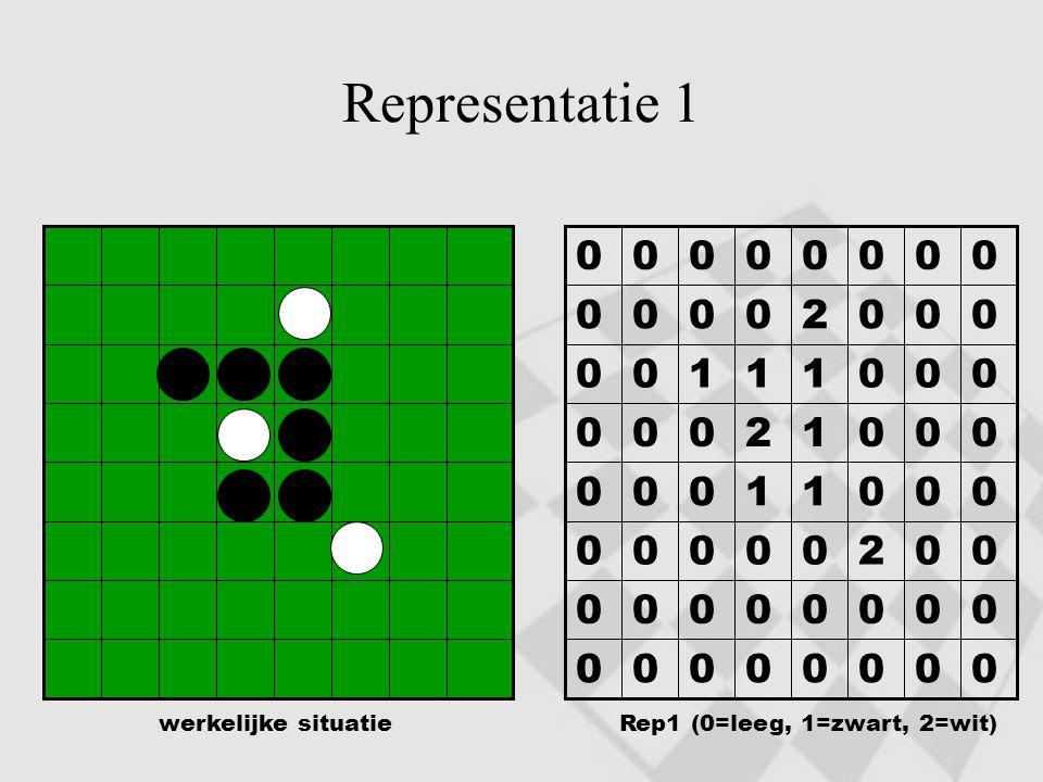 Representatie 1 00000000 00000000 00200000 00011000 00012000 00011100 00020000 00000000 werkelijke situatieRep1 (0=leeg, 1=zwart, 2=wit)