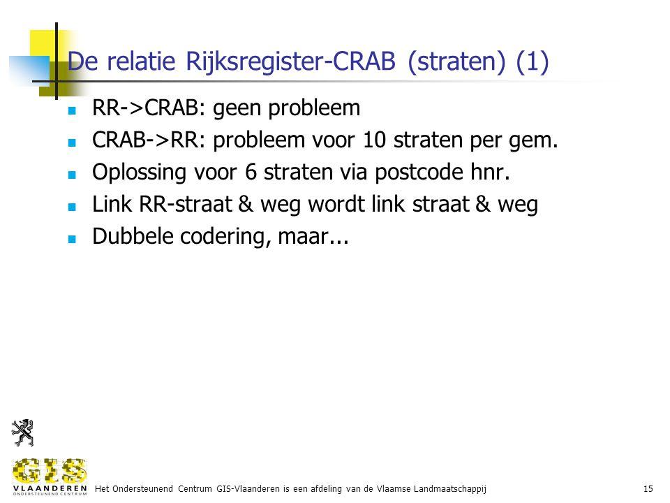 Het Ondersteunend Centrum GIS-Vlaanderen is een afdeling van de Vlaamse Landmaatschappij15 De relatie Rijksregister-CRAB (straten) (1) RR->CRAB: geen probleem CRAB->RR: probleem voor 10 straten per gem.