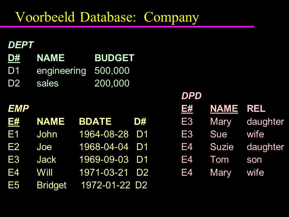 Voorbeeld query (  )(DML) Geef de E# s en namen van de ongehuwde engineering- employees Versie 1: (SELECT E.E#, E.NAME FROM EMP AS E, DEPT AS DPM WHERE E.D# = DPM.D# AND DPM.NAME = engineering ) EXCEPT (SELECT E.E#, E.NAME FROM EMP AS E, DPD AS D WHERE E.E# = D.E# AND (D.REL = husband OR D.REL = wife );