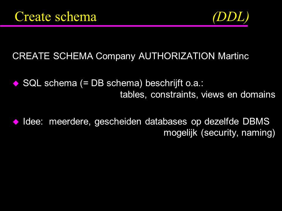 Create table (1/3)(DDL) CREATE TABLE DEPT (D#CHAR(2)NOT NULL, NAMEVARCHAR(15)NOT NULL, BUDGET INT, PRIMARY KEY (D#), UNIQUE (NAME)); N.B.: We nemen voor het gemak aan dat identifiers zoals D# en E# zijn toegestaan.