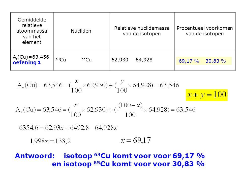 Gemiddelde relatieve atoommassa van het element Nucliden Relatieve nuclidemassa van de isotopen Procentueel voorkomen van de isotopen A r (Cu)=63,456