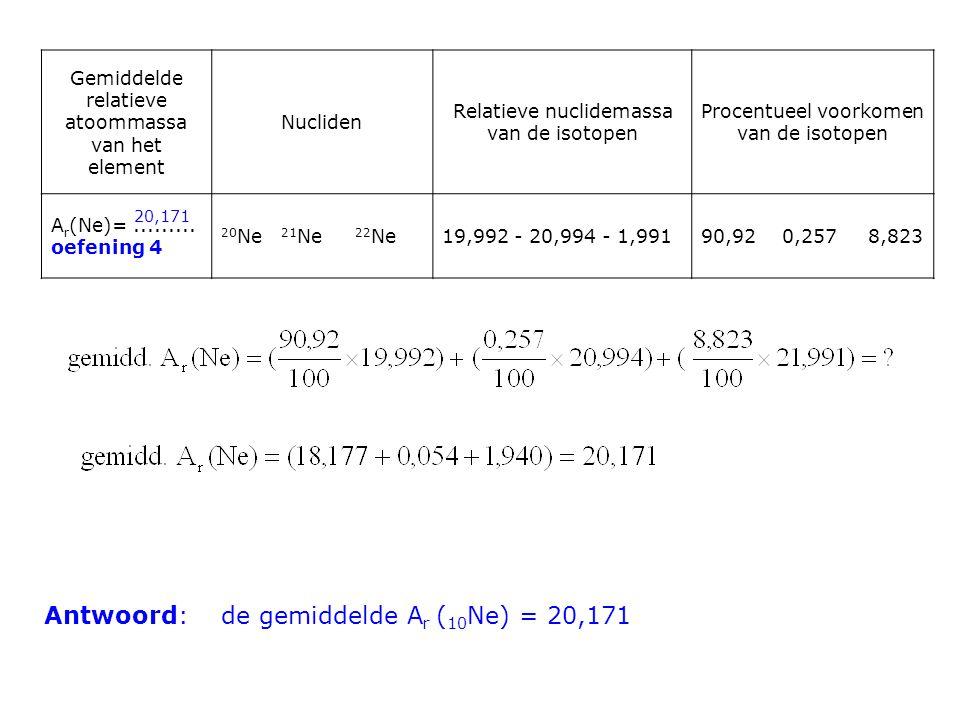 Gemiddelde relatieve atoommassa van het element Nucliden Relatieve nuclidemassa van de isotopen Procentueel voorkomen van de isotopen A r (Ne)=......