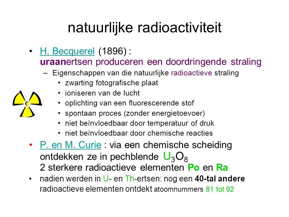 natuurlijke radioactiviteit H. Becquerel (1896) : uraanertsen produceren een doordringende stralingH. Becquerel –Eigenschappen van die natuurlijke rad