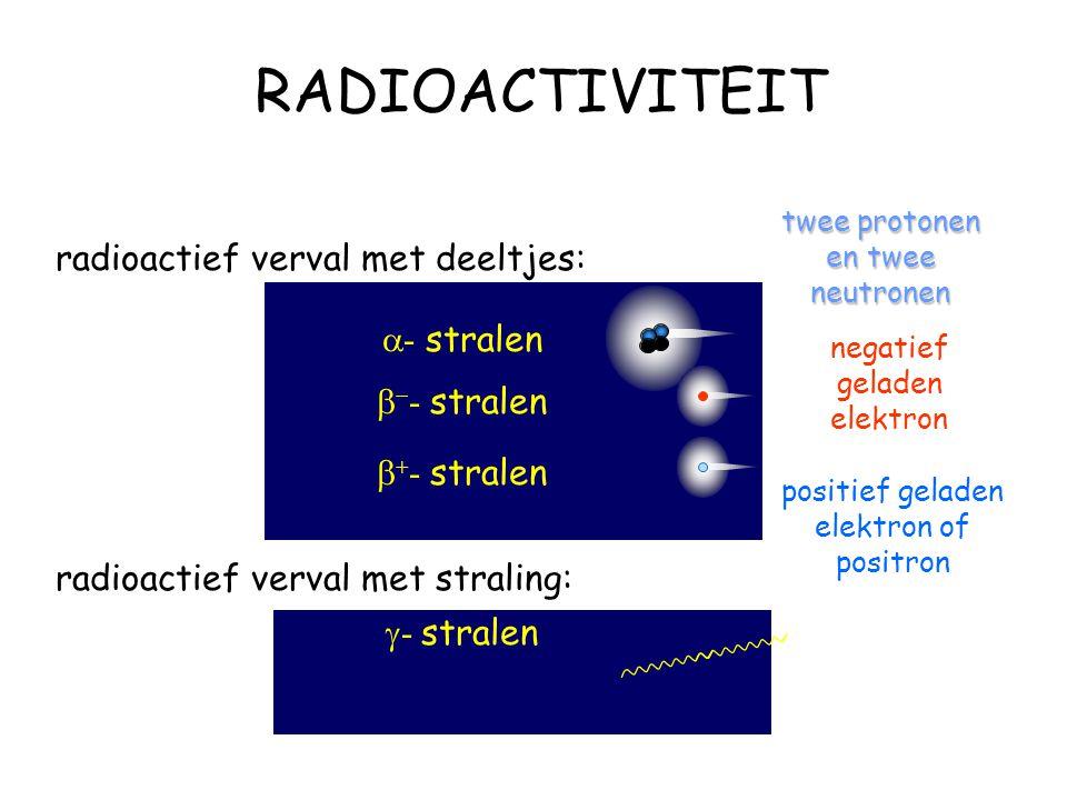  - stralen   - stralen   - stralen  - stralen RADIOACTIVITEIT radioactief verval met deeltjes: radioactief verval met straling: twee protonen en