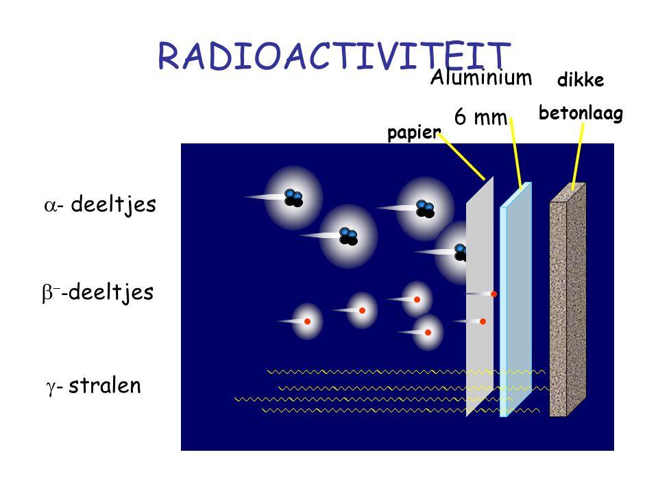  - deeltjes   - deeltjes  - stralen RADIOACTIVITEIT papier Aluminium 6 mm dikke betonlaag