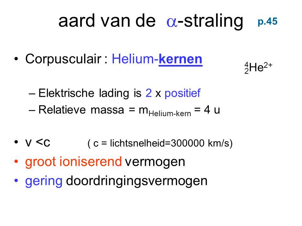 aard van de  -straling Corpusculair : Helium-kernen –Elektrische lading is 2 x positief –Relatieve massa = m Helium-kern = 4 u v <c ( c = lichtsnelhe