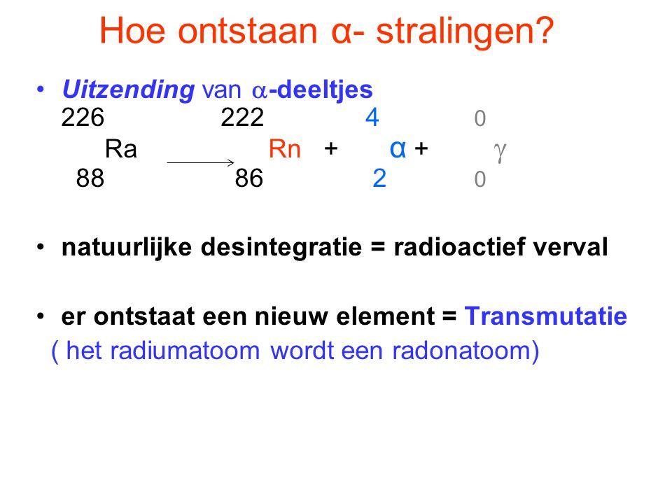 Hoe ontstaan α- stralingen? Uitzending van  -deeltjes 226 222 4 0 Ra Rn + α +  88 86 2 0 natuurlijke desintegratie = radioactief verval er ontstaat