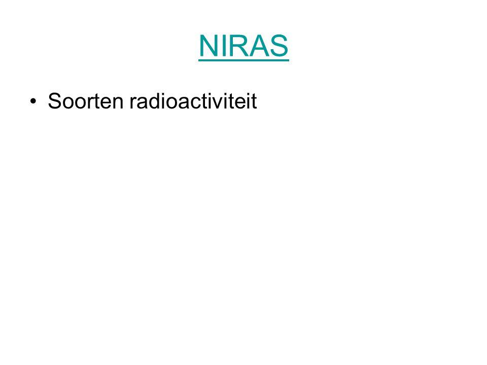NIRAS Soorten radioactiviteit
