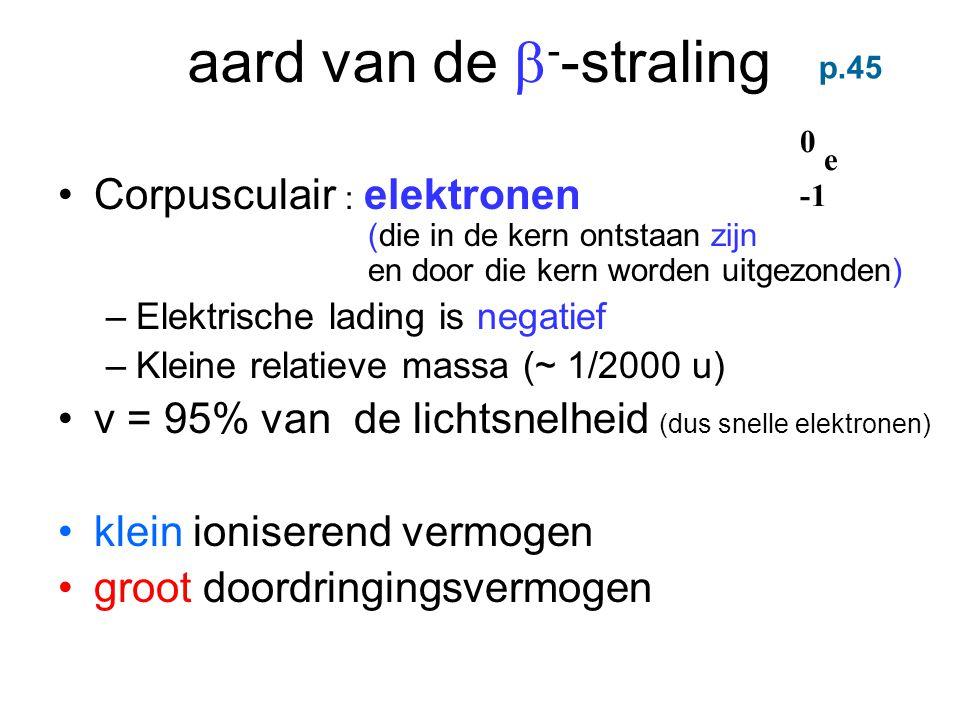 aard van de  - -straling Corpusculair : elektronen (die in de kern ontstaan zijn en door die kern worden uitgezonden) –Elektrische lading is negatief
