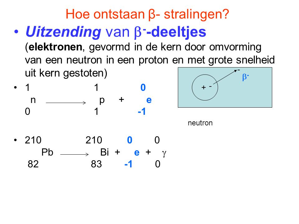 Uitzending van  - -deeltjes (elektronen, gevormd in de kern door omvorming van een neutron in een proton en met grote snelheid uit kern gestoten) 1 1