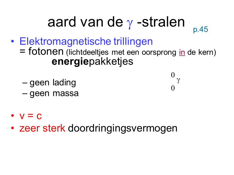 aard van de  -stralen Elektromagnetische trillingen = fotonen (lichtdeeltjes met een oorsprong in de kern) energiepakketjes –geen lading –geen massa