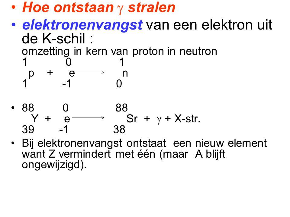 Hoe ontstaan  stralen elektronenvangst van een elektron uit de K-schil : omzetting in kern van proton in neutron 1 0 1 p + e n 1 -1 0 88 0 88 Y + e S