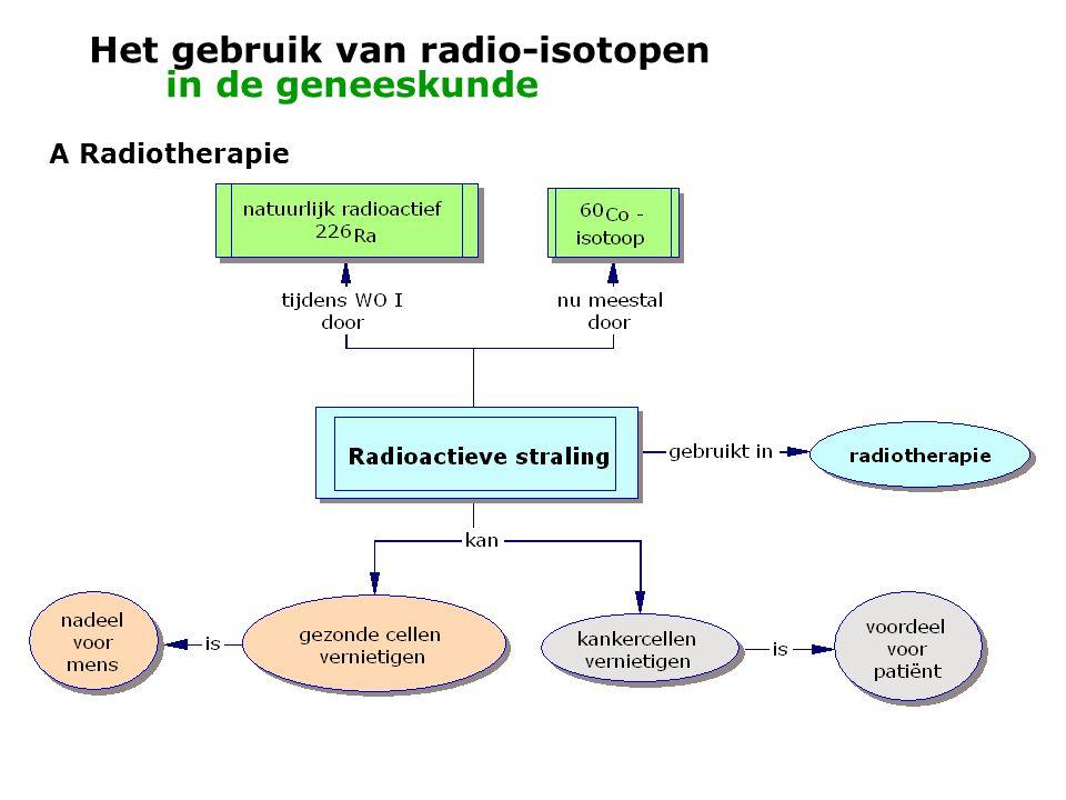 Het gebruik van radio-isotopen in de geneeskunde A Radiotherapie
