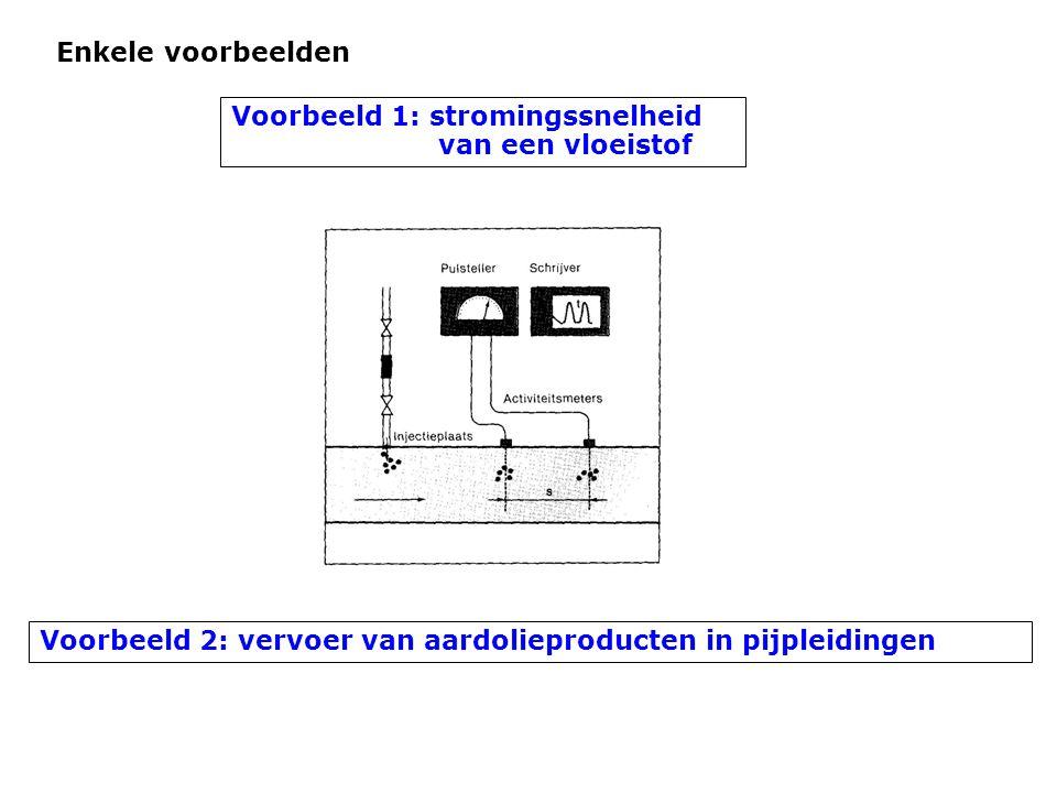 Enkele voorbeelden Voorbeeld 1: stromingssnelheid van een vloeistof Voorbeeld 2: vervoer van aardolieproducten in pijpleidingen