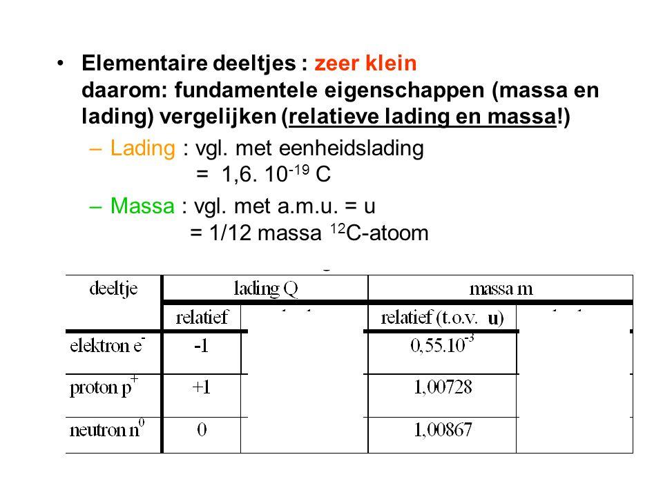 Elementaire deeltjes : zeer klein daarom: fundamentele eigenschappen (massa en lading) vergelijken (relatieve lading en massa!) –Lading : vgl. met een