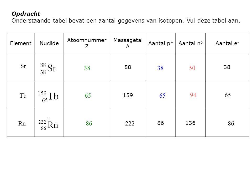 Opdracht Onderstaande tabel bevat een aantal gegevens van isotopen. Vul deze tabel aan. ElementNuclide Atoomnummer Z Massagetal A Aantal p + Aantal n