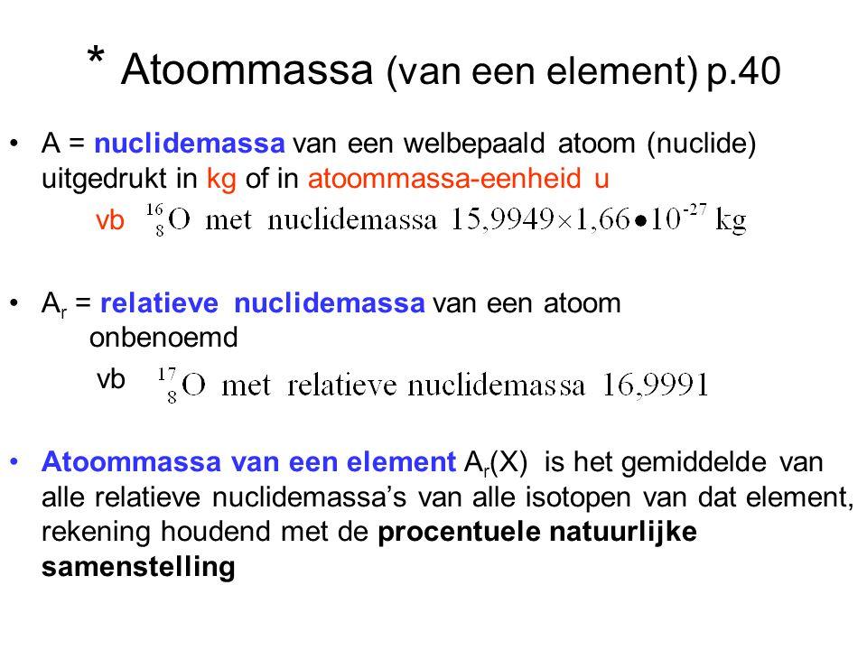 * Atoommassa (van een element) p.40 A = nuclidemassa van een welbepaald atoom (nuclide) uitgedrukt in kg of in atoommassa-eenheid u vb A r = relatieve
