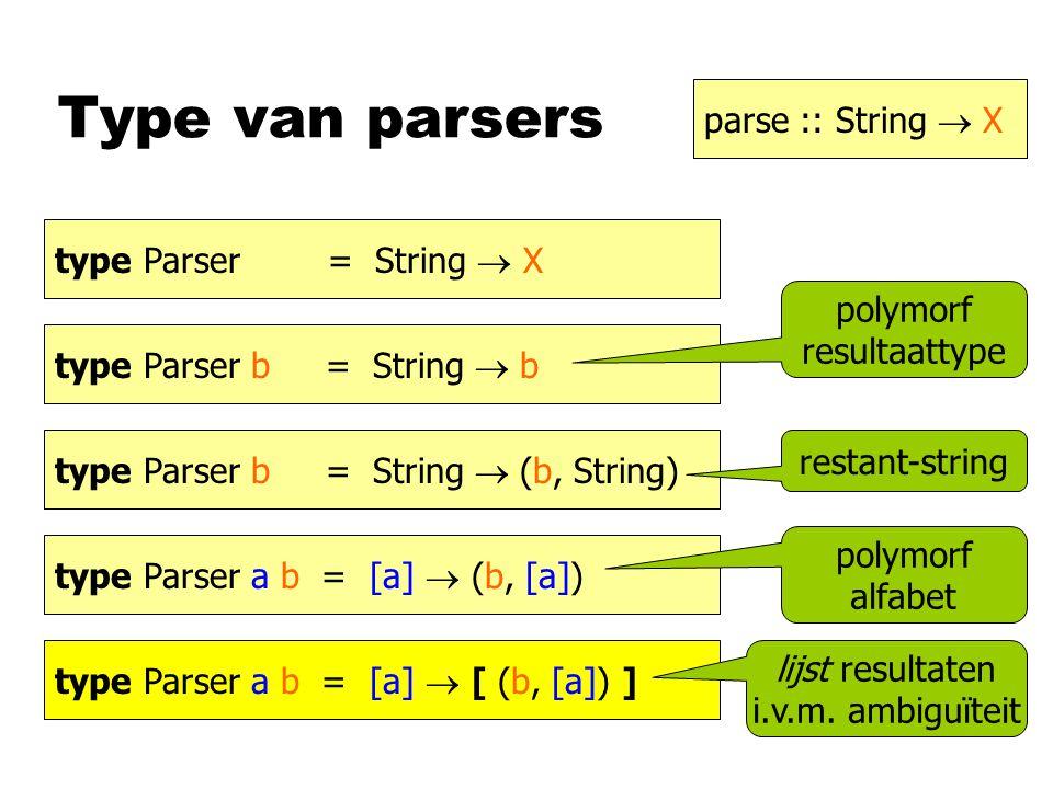 Type van parsers parse :: String  X type Parser = String  X type Parser b = String  b polymorf resultaattype type Parser b = String  (b, String) r
