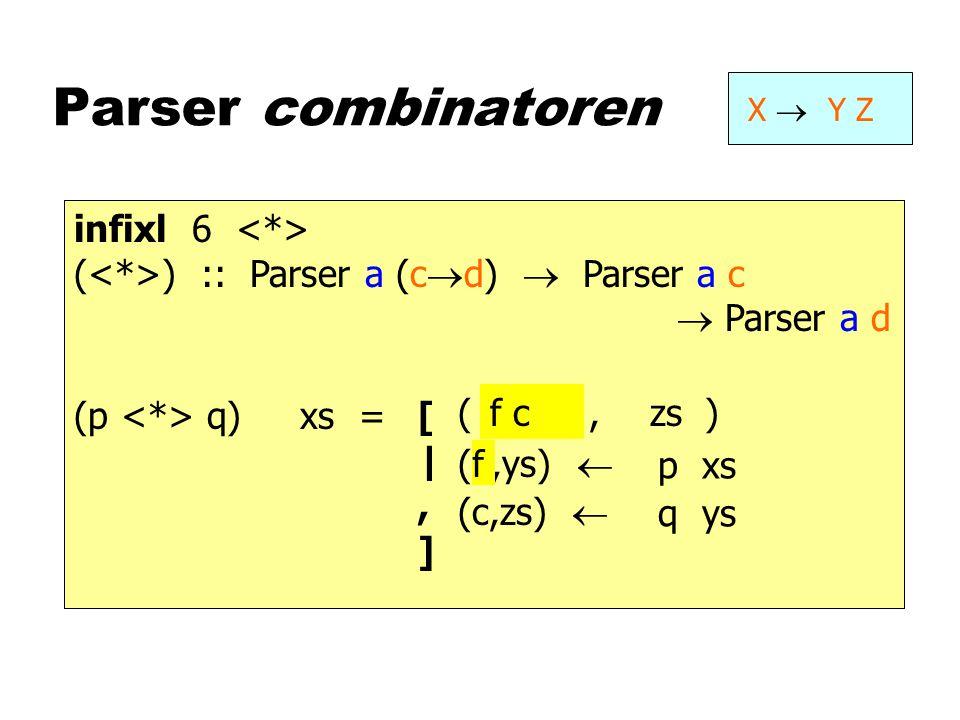 infixl 6 ( ) :: Parser a b  Parser a c  (b  c  d)  Parser a d Parser combinatoren X  Y Z infixl 6 ( ) :: Parser a (c  d)  Parser a c  Parser