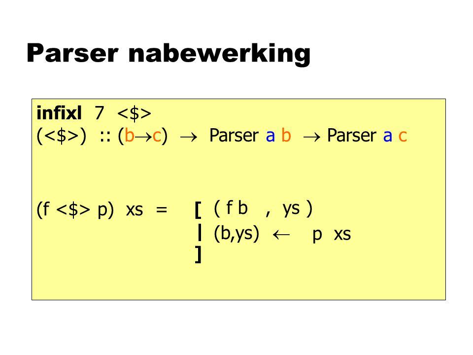 Parser nabewerking infixl 7 ( ) :: (b  c)  Parser a b  Parser a c (f p) xs = p xs (b,ys)  [|][|] ( f b, ys )