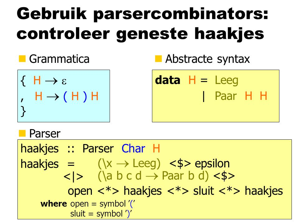 Gebruik parsercombinators: controleer geneste haakjes nGrammatican Abstracte syntax { H  , H  ( H ) H } data H =Leeg |Paar H H haakjes :: Parser Ch