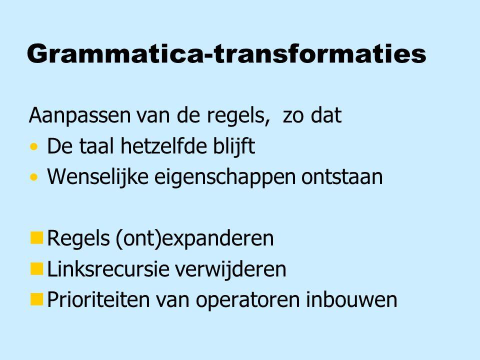 Transformaties Operatoren met prioriteiten Heeft dezelfde taal als E  E + E E  E * E E  ( E ) E  N * gaat nu voor + E  T E  T + E T  F T  F * T F  ( E ) F  N