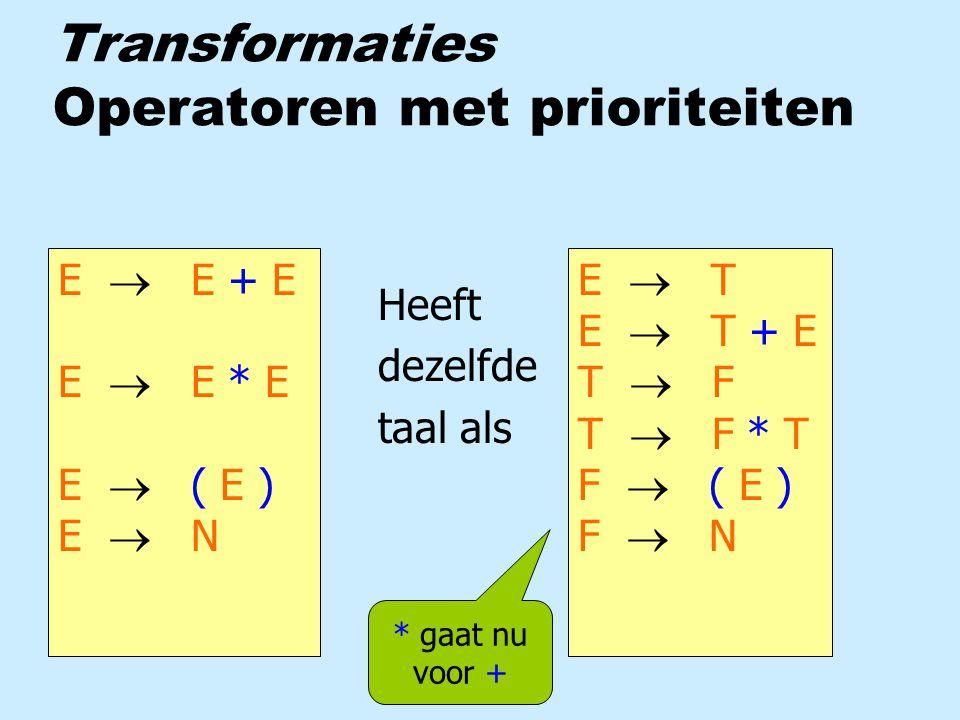 Transformaties Operatoren met prioriteiten Heeft dezelfde taal als E  E + E E  E * E E  ( E ) E  N * gaat nu voor + E  T E  T + E T  F T  F *