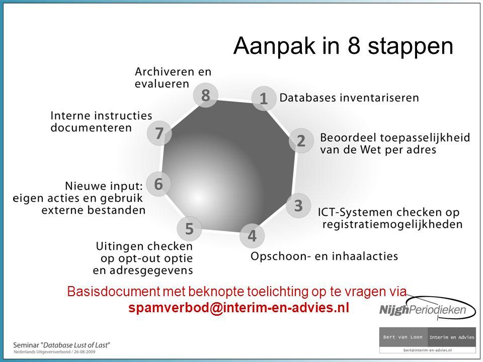 Basisdocument met beknopte toelichting op te vragen via spamverbod@interim-en-advies.nl Aanpak in 8 stappen