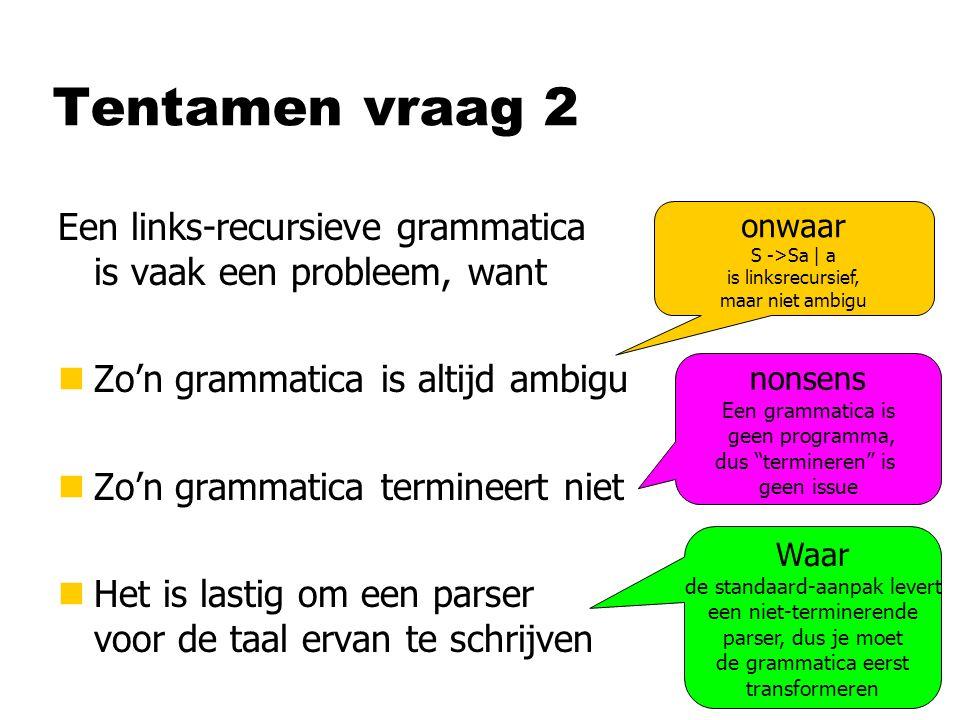 Tentamen vraag 2 Een links-recursieve grammatica is vaak een probleem, want nZo'n grammatica is altijd ambigu nZo'n grammatica termineert niet nHet is lastig om een parser voor de taal ervan te schrijven nonsens Een grammatica is geen programma, dus termineren is geen issue Waar de standaard-aanpak levert een niet-terminerende parser, dus je moet de grammatica eerst transformeren onwaar S ->Sa | a is linksrecursief, maar niet ambigu