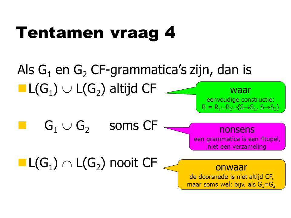 Tentamen vraag 4 Als G 1 en G 2 CF-grammatica's zijn, dan is nL(G 1 )  L(G 2 ) altijd CF n G 1  G 2 soms CF nL(G 1 )  L(G 2 ) nooit CF waar eenvoudige constructie: R = R 1  R 2  {S  S 1, S  S 2 } onwaar de doorsnede is niet altijd CF, maar soms wel: bijv.