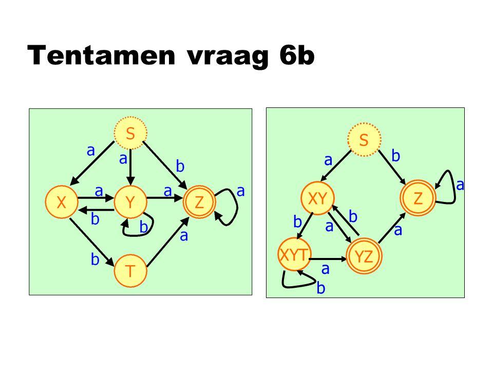 Tentamen vraag 6b XY a S Z b a XYT b a b a b a YZ