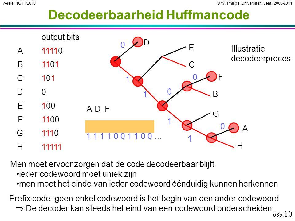 © W. Philips, Universiteit Gent, 2000-2011versie: 16/11/2010 08b. 10 Decodeerbaarheid Huffmancode Prefix code: geen enkel codewoord is het begin van e