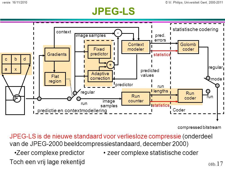 © W. Philips, Universiteit Gent, 2000-2011versie: 16/11/2010 08b. 17 Flat region Gradients Context modeler Run counter Golomb coder Run coder Adaptive