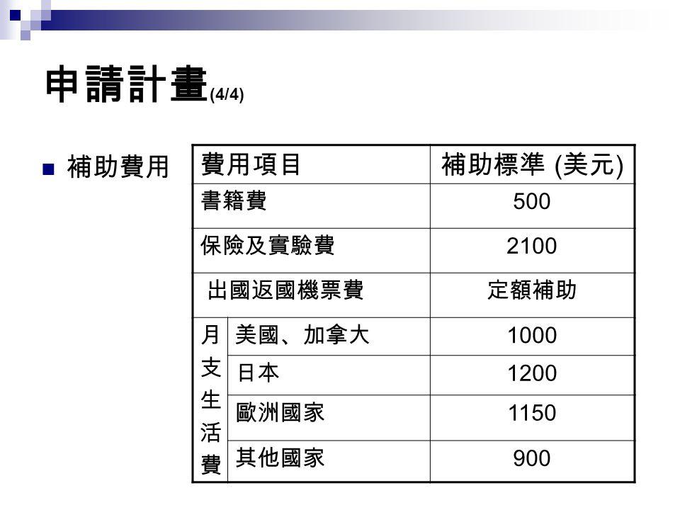 申請計畫 (4/4) 補助費用 費用項目補助標準 ( 美元 ) 書籍費 500 保險及實驗費 2100 出國返國機票費定額補助 月支生活費月支生活費 美國、加拿大 1000 日本 1200 歐洲國家 1150 其他國家 900