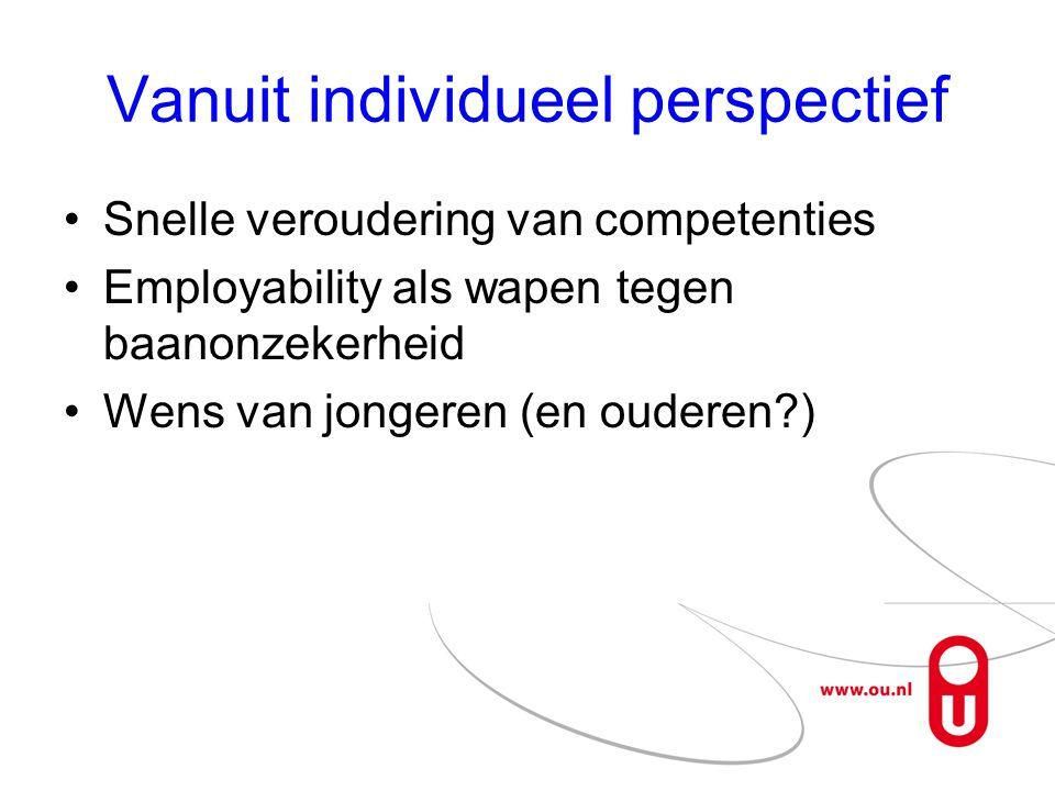 Vanuit individueel perspectief Snelle veroudering van competenties Employability als wapen tegen baanonzekerheid Wens van jongeren (en ouderen?)