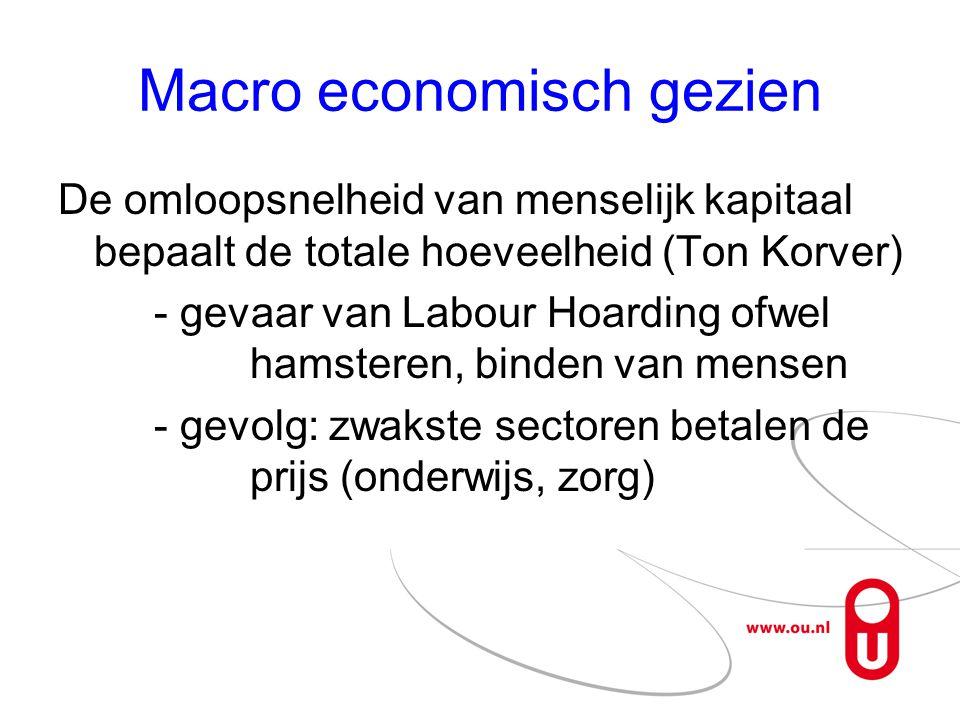 Macro economisch gezien De omloopsnelheid van menselijk kapitaal bepaalt de totale hoeveelheid (Ton Korver) - gevaar van Labour Hoarding ofwel hamster