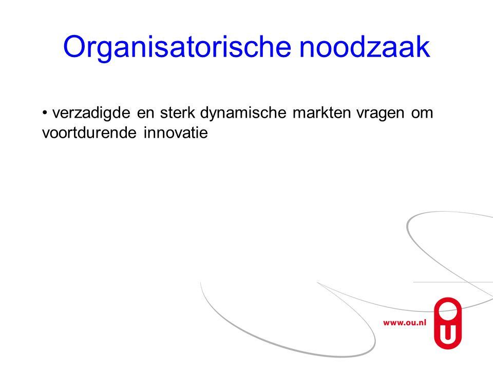 Organisatorische noodzaak verzadigde en sterk dynamische markten vragen om voortdurende innovatie