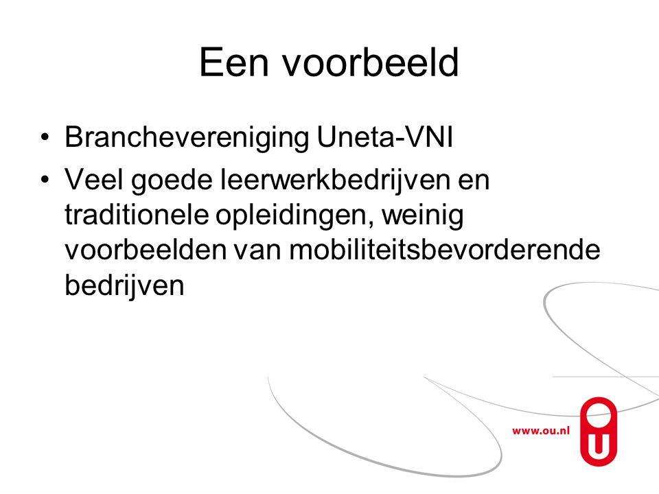 Een voorbeeld Branchevereniging Uneta-VNI Veel goede leerwerkbedrijven en traditionele opleidingen, weinig voorbeelden van mobiliteitsbevorderende bed