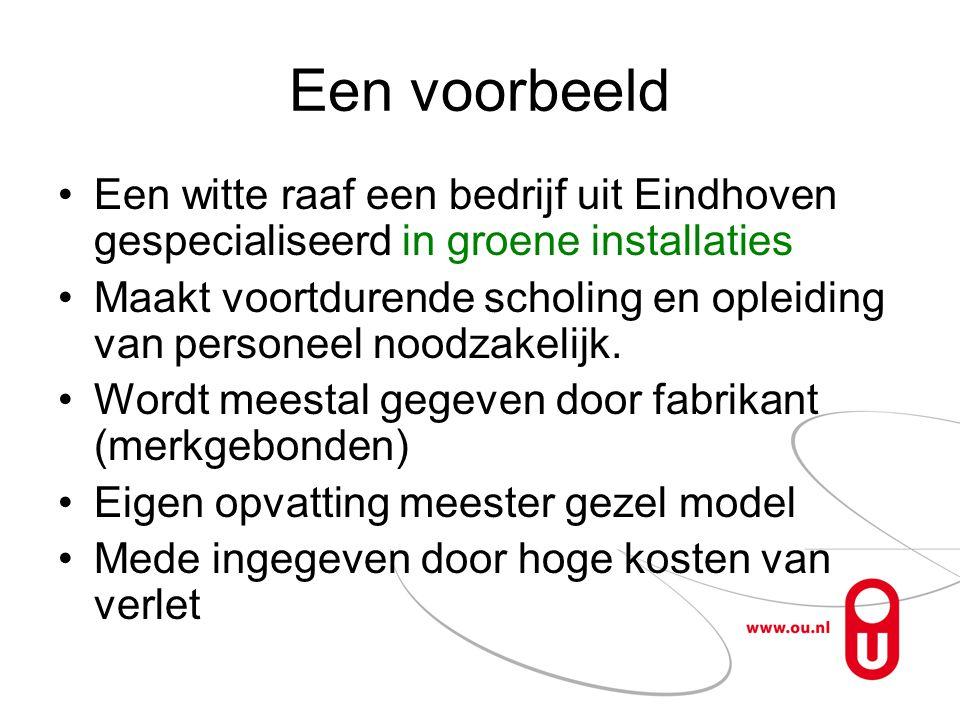 Een voorbeeld Een witte raaf een bedrijf uit Eindhoven gespecialiseerd in groene installaties Maakt voortdurende scholing en opleiding van personeel n