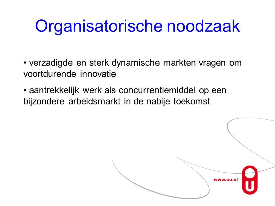 Organisatorische noodzaak verzadigde en sterk dynamische markten vragen om voortdurende innovatie aantrekkelijk werk als concurrentiemiddel op een bij