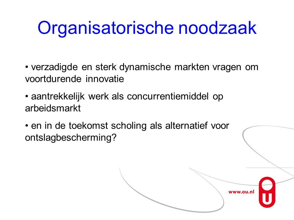 Organisatorische noodzaak verzadigde en sterk dynamische markten vragen om voortdurende innovatie aantrekkelijk werk als concurrentiemiddel op arbeids